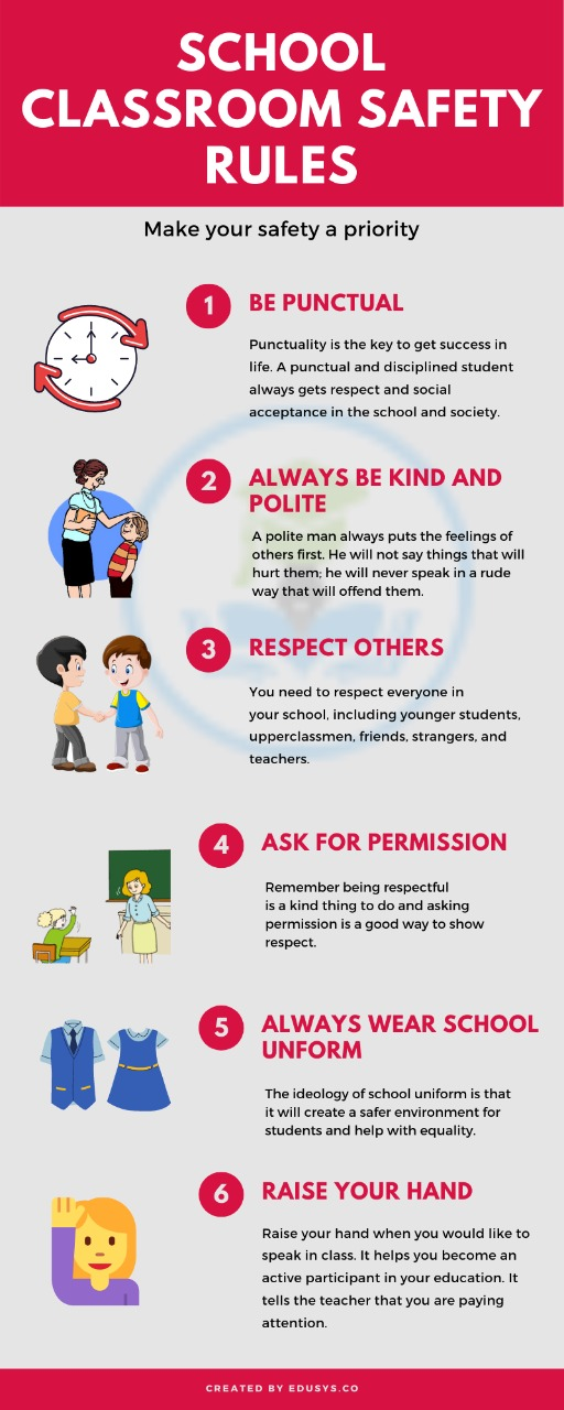 School Classroom Safety Rules