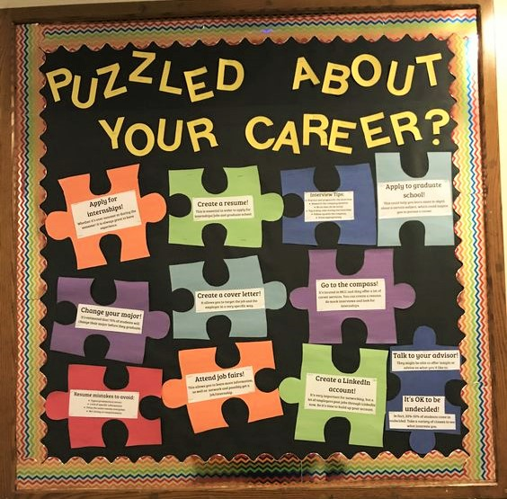 Puzzled about your Career? Board Idea